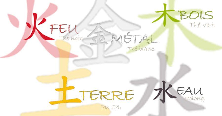 les 5 éléments et leur thé bandeau